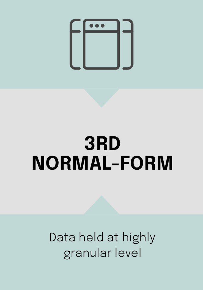 3rd-national-form.png